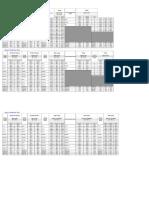 Data Case 1_Process Validation Vials