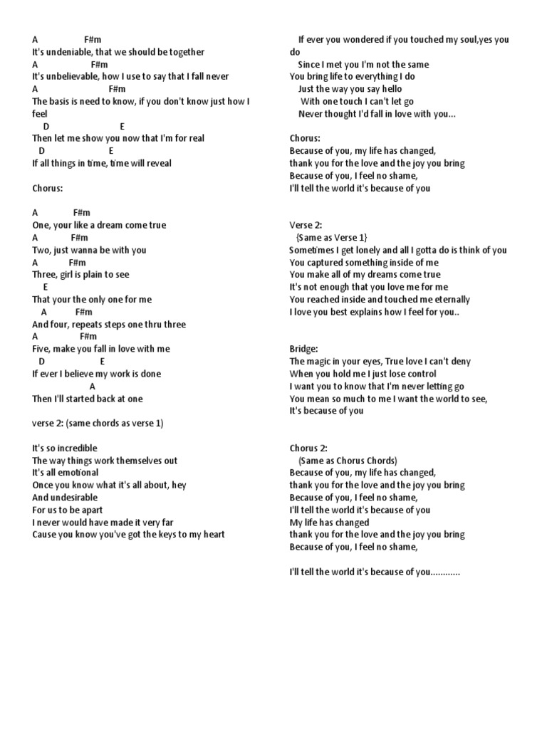 Pangako sayo guitar chords image collections guitar chords examples yans kie song structure songs fatherlandz image collections hexwebz Choice Image