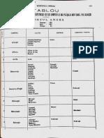 Monitorul Oficial. Listă comune 1908