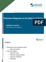 Feynman diagrams of the standard model.pdf