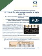Aimc España Radio