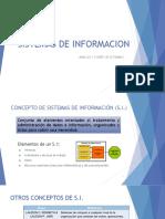 Tipos de Sistemas de Informacion.pdf