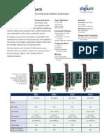 Digium Bri Telephony Card Datasheet