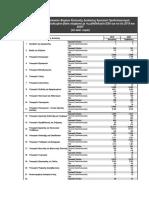 Ανώτατα+όρια+δαπανών+Φορέων+Κεντρικής+Διοίκησης+Κρατικού+Προϋπολογισμού
