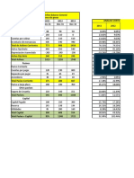 Ejercicio de Analisis Vertical y Horizontal RESUELTOS