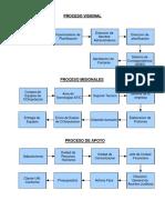 Mapeo de Procesos.pdf