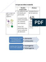 pdf quimica.docx