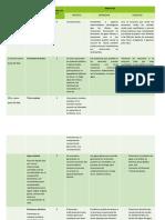 Matriz- Desarrollo Sostenible (1)