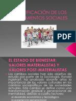 Identificación de Los Movimientos Sociales