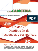 Unidad 2. Distribución de Frecuencias y Sus Gráficas. (7)