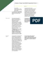 enlc 553 business plan executive summary