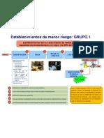 FEB LF META 3 ANEXO 2-B PROCEDIMIENTOS LICENCIA DE FUNCIONAMIENTO GRUPO 1