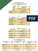 cursus encg TOUS.pdf