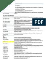 SSMA-For-006 Evaluación Cumplimiento Legal 2019