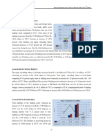 Financial Statements Analysis of Financial Sector