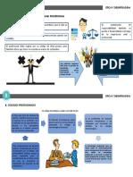 Etica Puntos 8