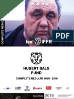 HBF 30 years of cinema funding 1988 - 2018