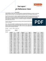 What is Light Reflectance Value (LRV)?