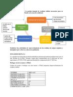 Identificar Las Fases de La Gestión Integral de Residuos Sólidos Necesarias Para Su Aprovechamiento Identificado en La Zona de Residencia