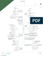 NIIC - NIIF - MindMeister Mapa Mental