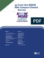 Know More @ MSU Campus Survey