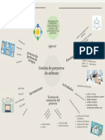 gestion de proyectos de software
