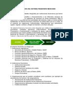 ESTRUCTURA_DEL_SISTEMA_FINANCIERO_MEXICA.docx