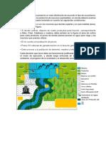 Areas de Ambiental