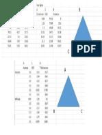 Datos de Diagramas