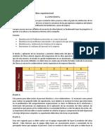 Método de Medición Del Clima Organizacional