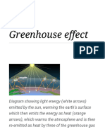 Greenhouse Effect - Wikipedia