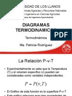 Icb-08 Diagramas Pvt Iai Ull