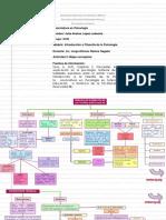 LOPEZ_ACTIVIDAD5MAPACONCEPTUAL.pdf