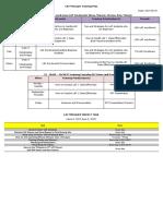 LAT Manager Training Plan&Weekly Task