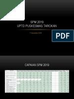 SPM 2019
