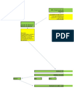 Mapa Conceptual DAM