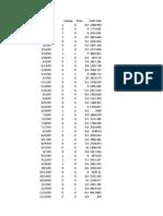 Tape Data