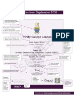 Trinity's Certificates From Sept 2018 - Language