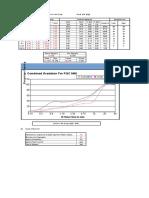 Concrete Mix Design PQC M40 (1)