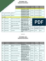 Complete Institution-Centre Details 24-06-2017