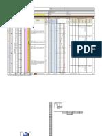 Data Bor Log SPT Dan Lab 2
