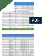 BMS Sample IO Point Schedule