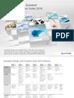 Autodesk Design and Creation Suites 2016