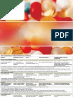 Pharma-lec 1 Gastrointestinal Pharmacology 1