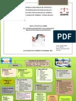 Por Zaida Cepeda Ci 9643836 Mapa Conceptual Derecho Civil IV Contrato de Deposito de Garantias y Obligaciones