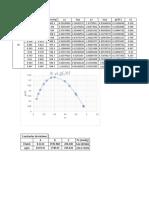 Energía Libre de Gibss en Exceso. Datos Experimentales