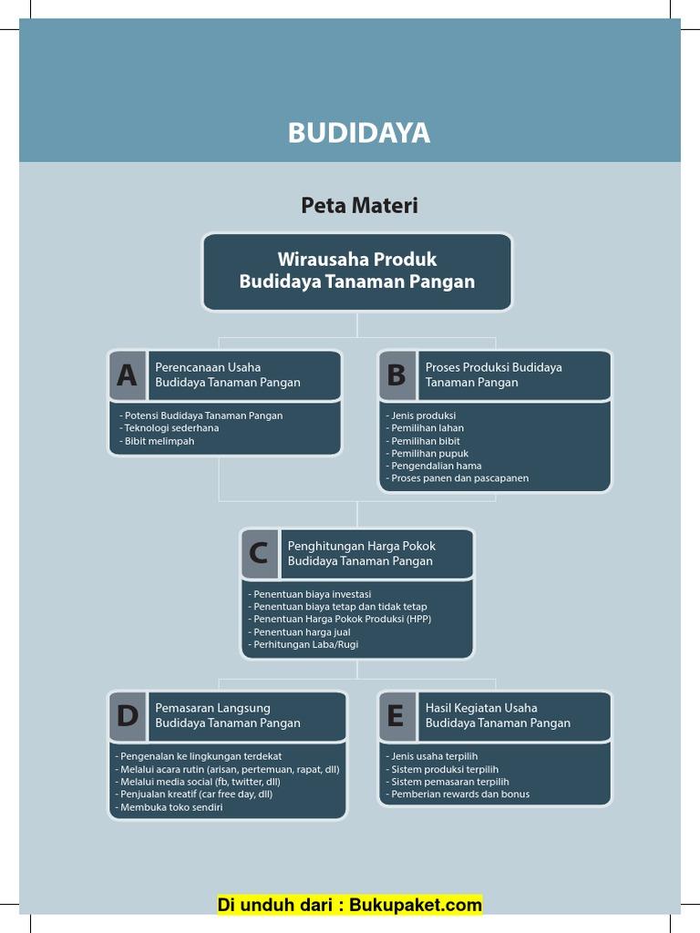 Wirausaha Budidaya Tanaman Pangan Doc Pdf Download Contoh Makalah Lengkap