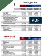 Comparativo PEF 2019 - PEF 2020