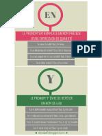 Les Pronoms en Y schéma