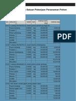 Analisa Harga Satuan Pekerjaan Penanaman Pohon - Software RAB
